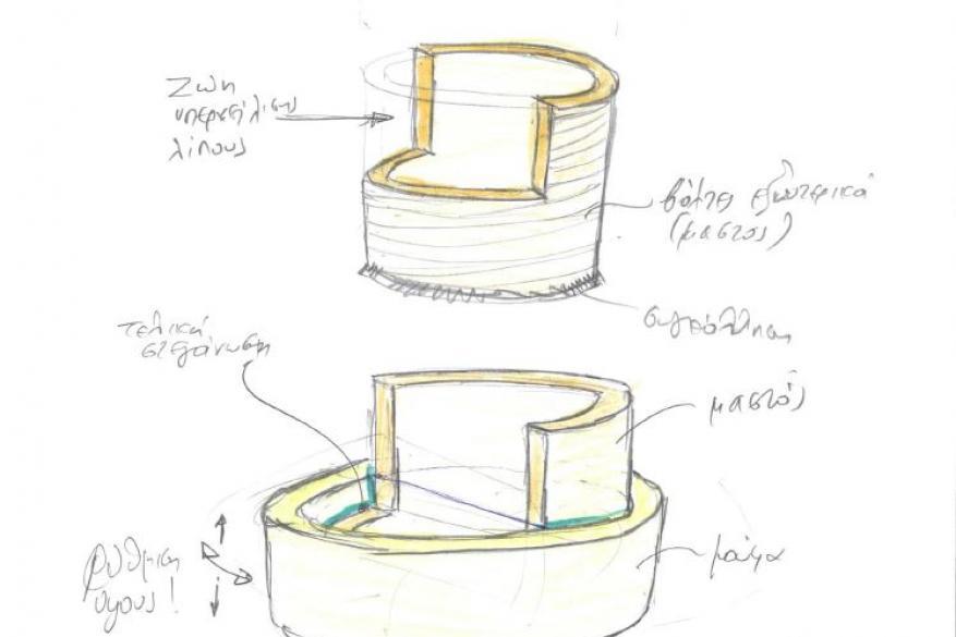 Σχεδιασμός προϊόντος